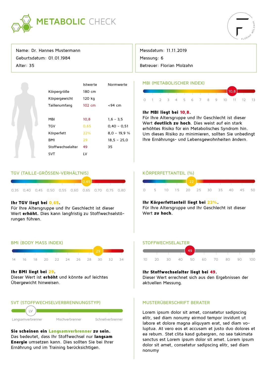 florianxmolzahn stoffwechselanalyse metabolicxcheck beispiel klein